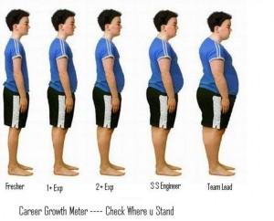 Вирус может быть связан с ожирением в детстве