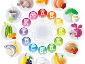 С 18 по 23 октября 2010 года в Кыргызстане пройдет «Неделя витаминизации»