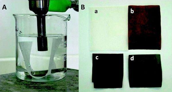 Бумага с нанопокрытием защищает продукты от бактерий