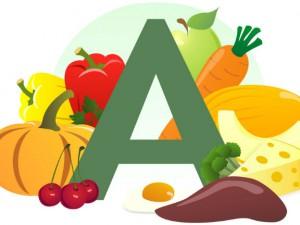 Переизбыток и недостаток витамина А